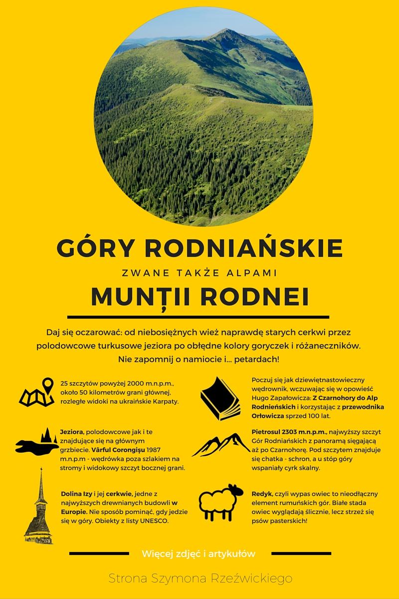 Góry Rodniańskie by Szymon Rzeźwicki